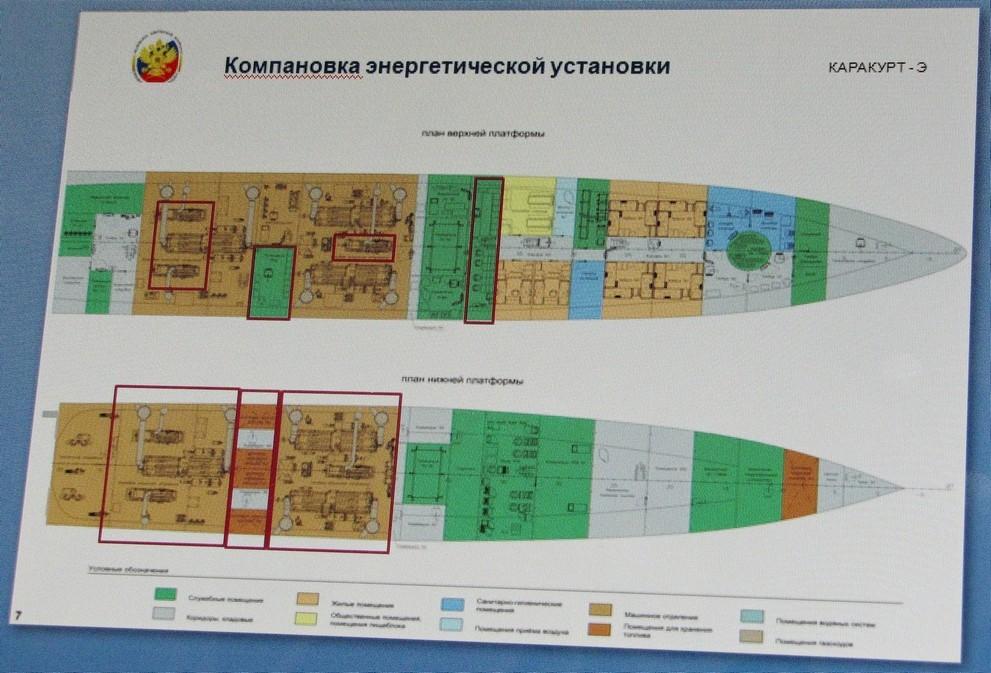 "Project 22800: ""Karakurt"" class missile ship - Page 25 29-6811133-22800e-komponovka-eu"
